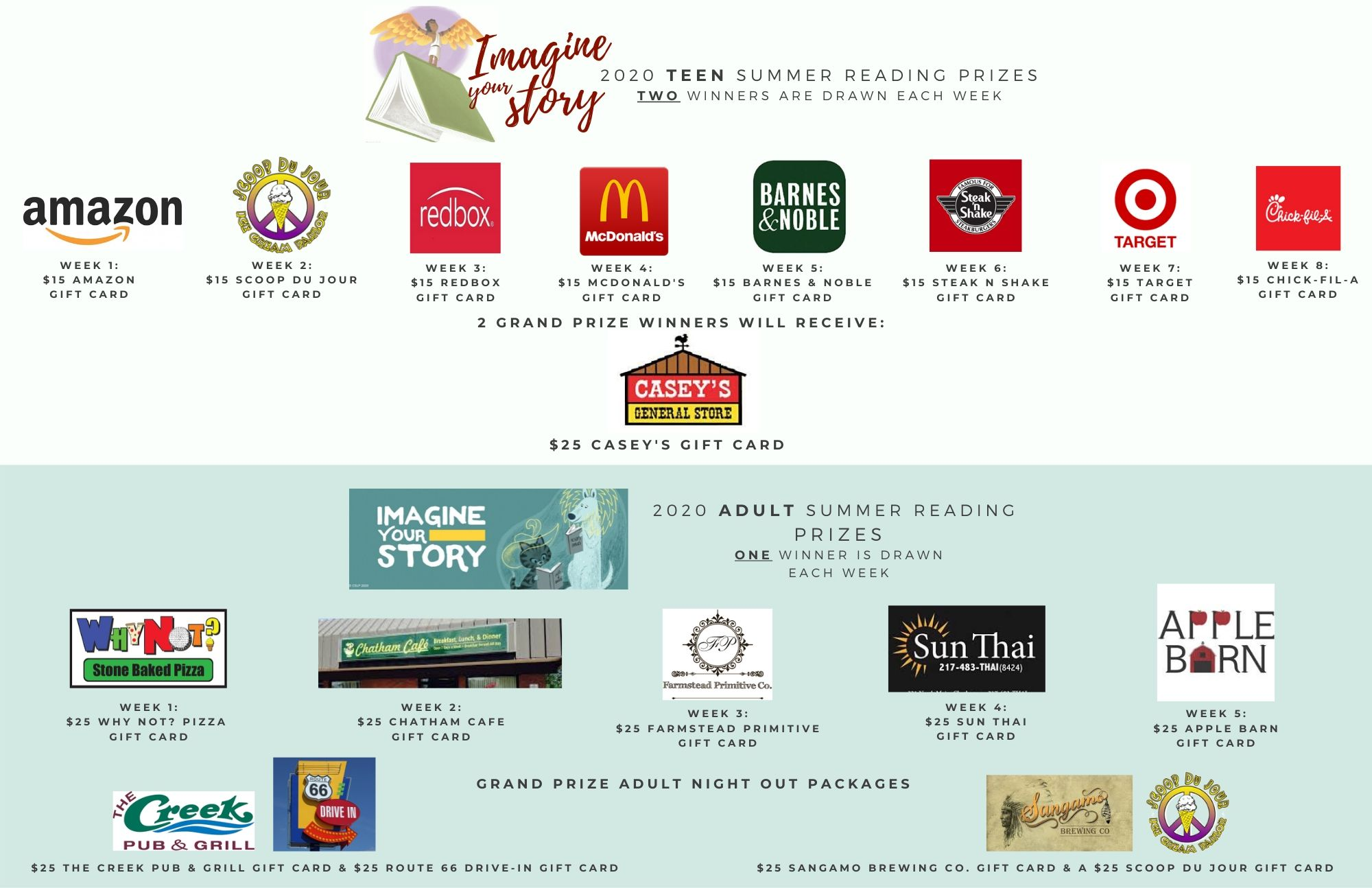 A list of prizes to be awarded for the Teen and Adult Summer Reading Programs and the associated business logos.